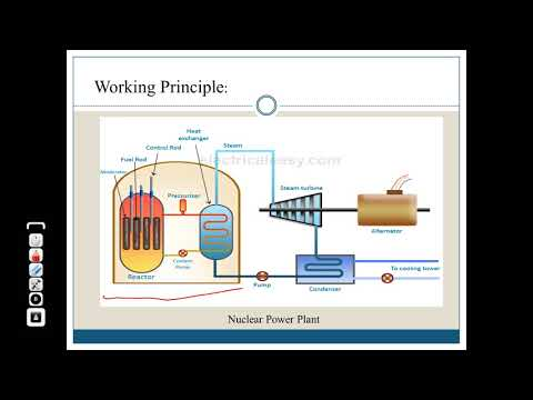 BME 6.1 POWER PLANT APPLIED THERMAL ENGINEERING