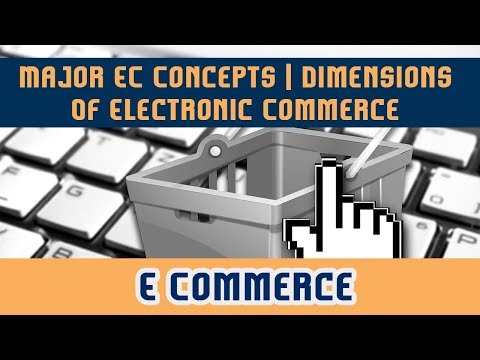 3. Major EC Concepts | Dimensions Of Electronic Commerce | Electronic Markets | E Commerce