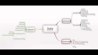 Gutachtentechnik / Klausuren schreiben - Klausurtipps #1 - Jura zum Hören
