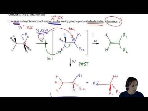 Understanding the properties of E1