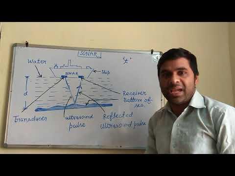 SONAR-Sound Navigation and Ranging by Kaushik Muni Tripathi