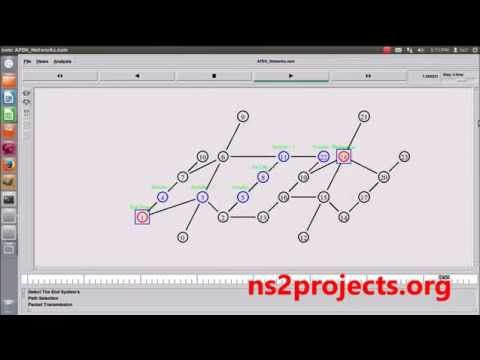 AFDX Networks using NS2 Simulation | NS2 Projects on AFDX Network