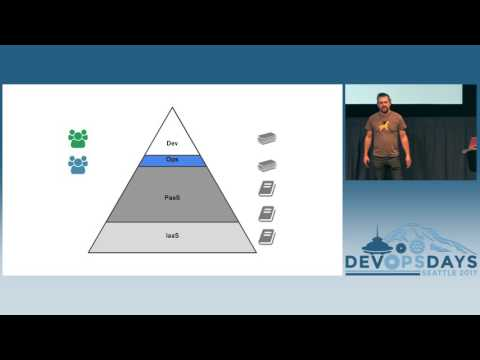 DevOpsDays Seattle 2017: Continuous Delivery Sounds Great But It Won't Work Here by Jez Humble