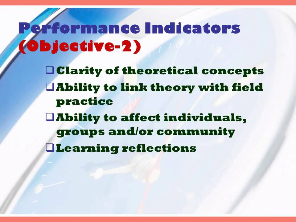 SMART Objectives for Field Work Practicum in Social Work - YouTube