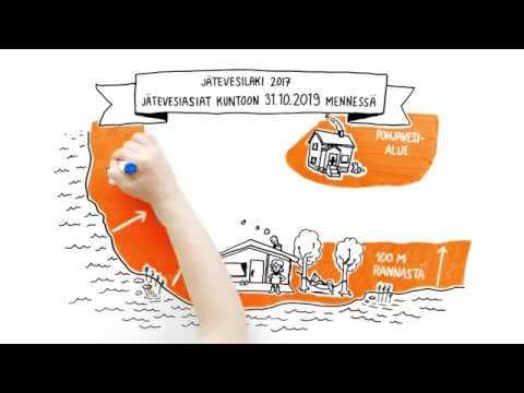 Jätevesilaki 2017 piirrosvideolla esitettynä - Jätevesiliike Vestelli Oy