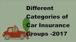 Different Categories of Car Insurance Groups - 2017 Van Insurance Policies
