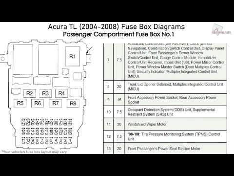 Acura TL (2004 2008) Fuse Box Diagrams - YouTubeYouTube