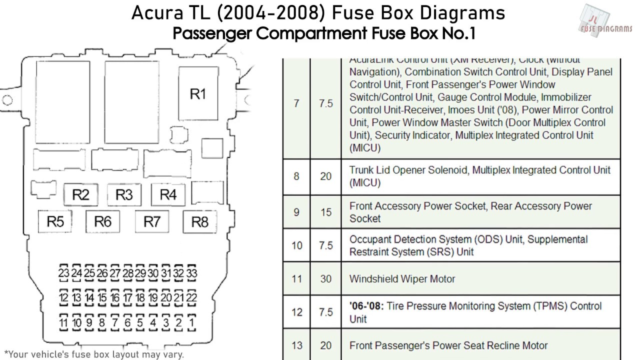Acura Tl  2004 2008  Fuse Box Diagrams