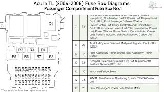 acura tl (2004 2008) fuse box diagrams - youtube  youtube