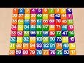 Numbers Song Learn To Count The Number 1 To 100 Education Video For Kids mp3