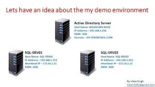 SQL Server 2012 Failover Cluster-Installation & Konfiguration Schritt für Schritt