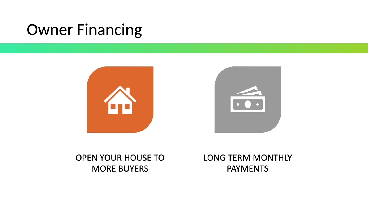 Sell Your Unwanted House In Winston Salem To Take Advantage of The Low-Interest Rates (336) 777-7172