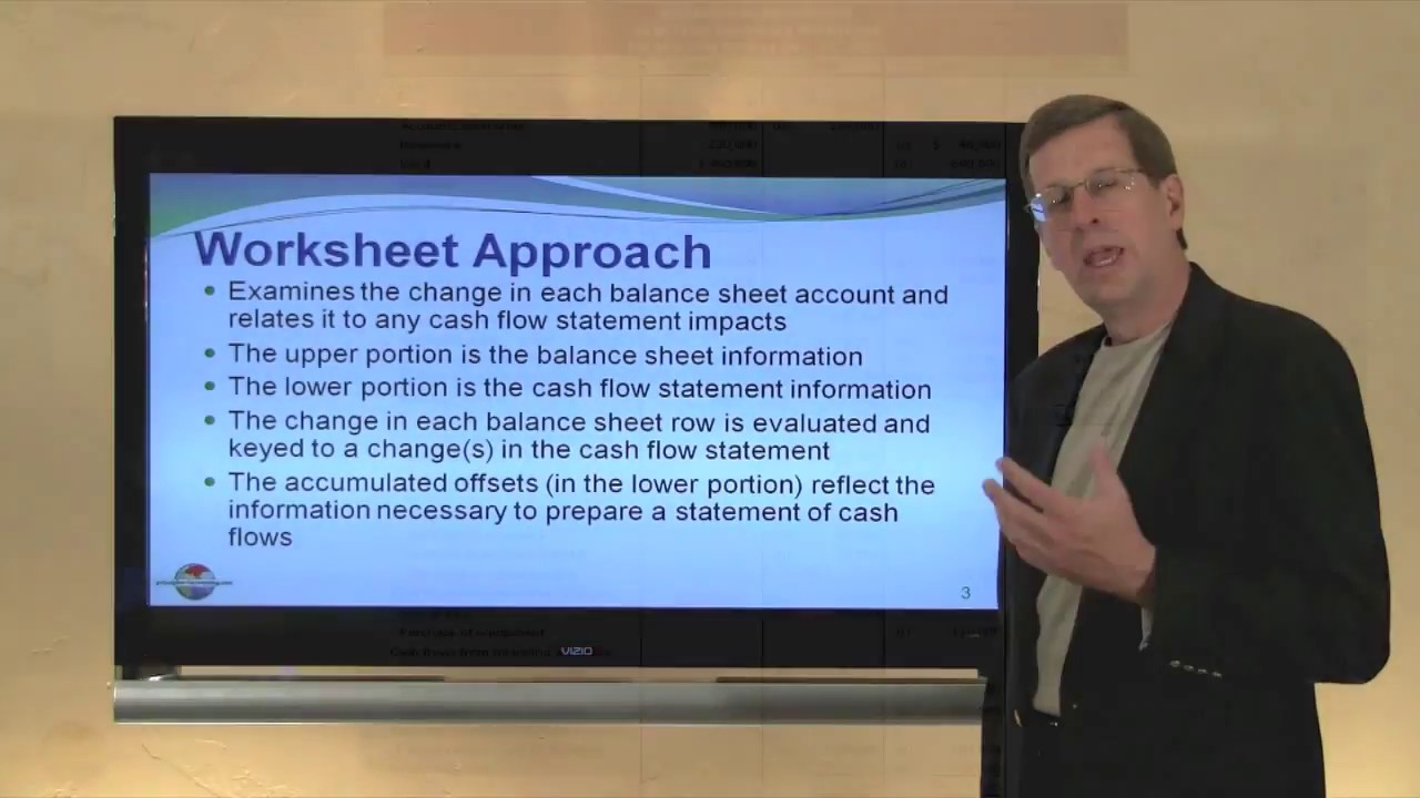 16 the worksheet for cash flow statement youtube