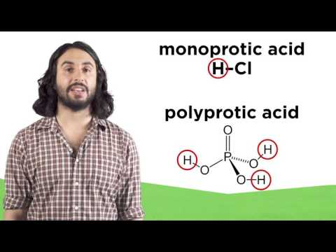 Acids and Bases, pH and pOH
