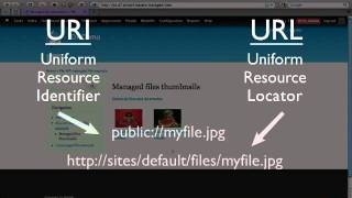 What the difference is between a URI and a URL (a Drupal how-to)