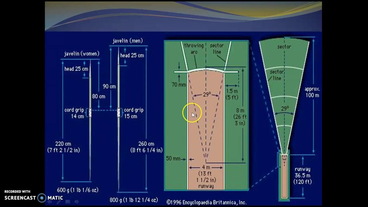 Javelin Throw Field Diagram
