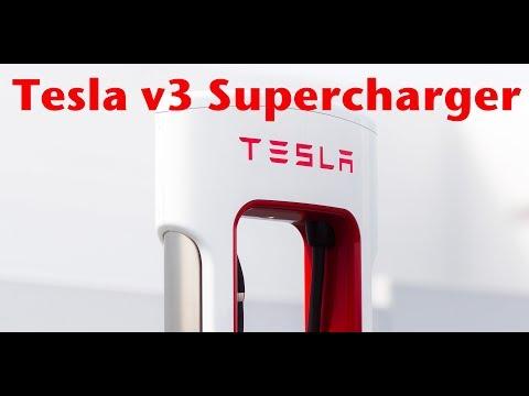 superchargers on flipboard gear gadgets superchargers. Black Bedroom Furniture Sets. Home Design Ideas
