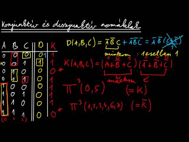 Digitális technika 1   BME - Normálalak 05
