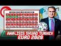 Begini Cara Turki Perkuat Timnasnya di EURO 2020