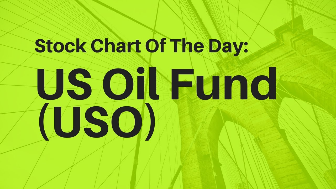 Stock chart of the day us oil fund uso youtube