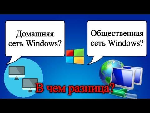 Домашняя или общественная сеть Windows. В чем разница и как изменить?