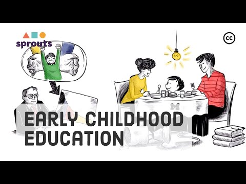 early-childhood-education:-the-research
