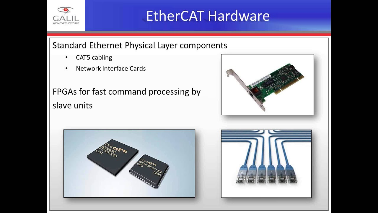 EtherCAT as a Master Machine Control Tool by Electromate Inc