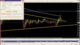 Forex live trade EUR/USD SHORT on EMA 200