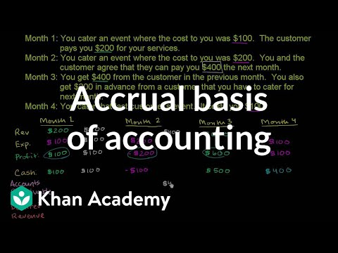 Accrual basis of accounting | Finance & Capital Markets | Khan Academy