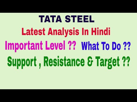 TATA STEEL ANALYSIS IN HINDI !! What To Do ?? || Latest Important Level || Trade Talk