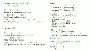 Chord & Lirik Nike Ardilla - Panggung Sandiwara
