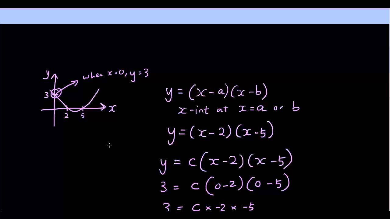 Quadratic equation finding the equation of a parabola using x quadratic equation finding the equation of a parabola using x intercepts and 1 other point falaconquin