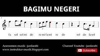 not balok melodi bagimu negeri - not pianika - doremi solmisasi