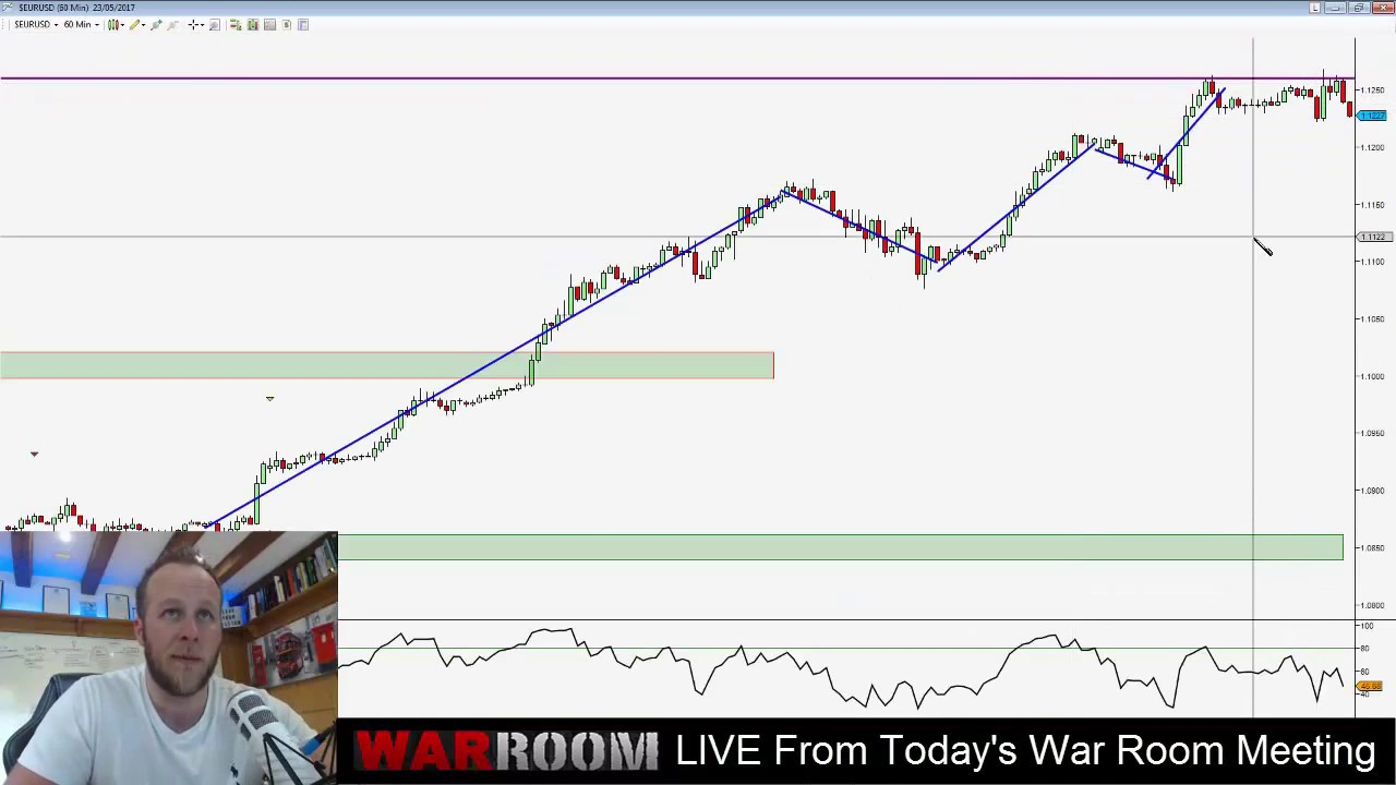 Forex guy war room