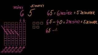 Porozumění řádu číslic: Odčítání desítek
