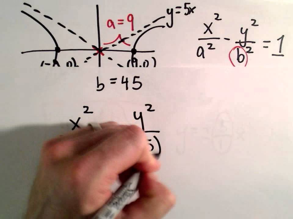 Conic Sections Hyperbola Find Equation Given Vertices And