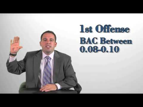 What is DWI - Fighting Penalties - DWI Attorney NJ