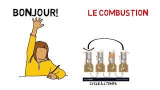 cycle à quatre temps (essence et diesel)