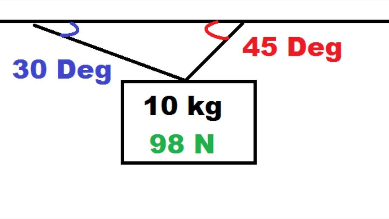 Truss Stress Diagram Two Ropes At Angles Holding Object Up Physics Statics