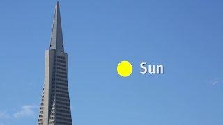 Earth-Sun-Moon Scale Model | Total Solar Eclipse | Exploratorium