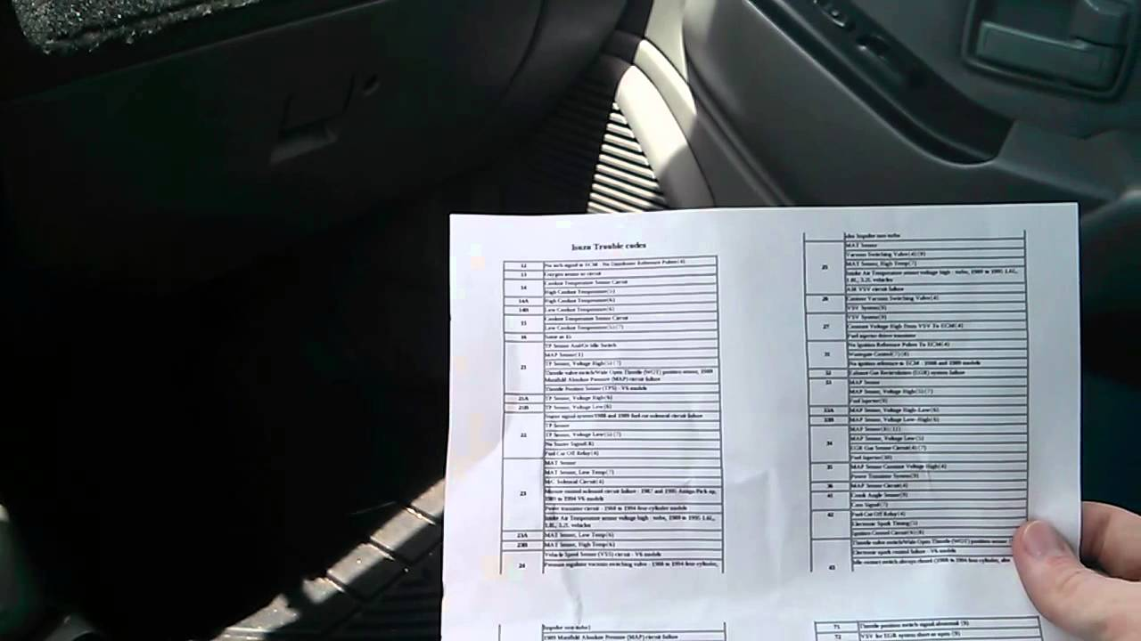 Isuzu Check Engine Light Retrieval And Clear Also Honda Passport 1999 Wiring Diagram Youtube