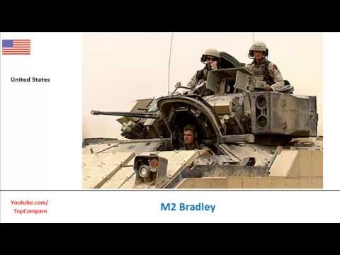 AIFV & M2 Bradley, Armoured personnel carrier full specs