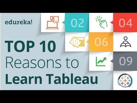 Top 10 Reasons to Learn Tableau | Tableau Certification | Tableau Training for Beginners |  Edureka
