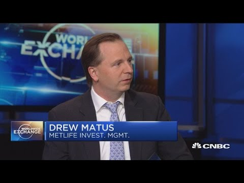 Drew Matus discusses Tuesday's market sell-off