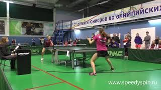 Girls,part one.Russia Youth Top-24, 10-15 Oct 2017, Cheboksari.FHD