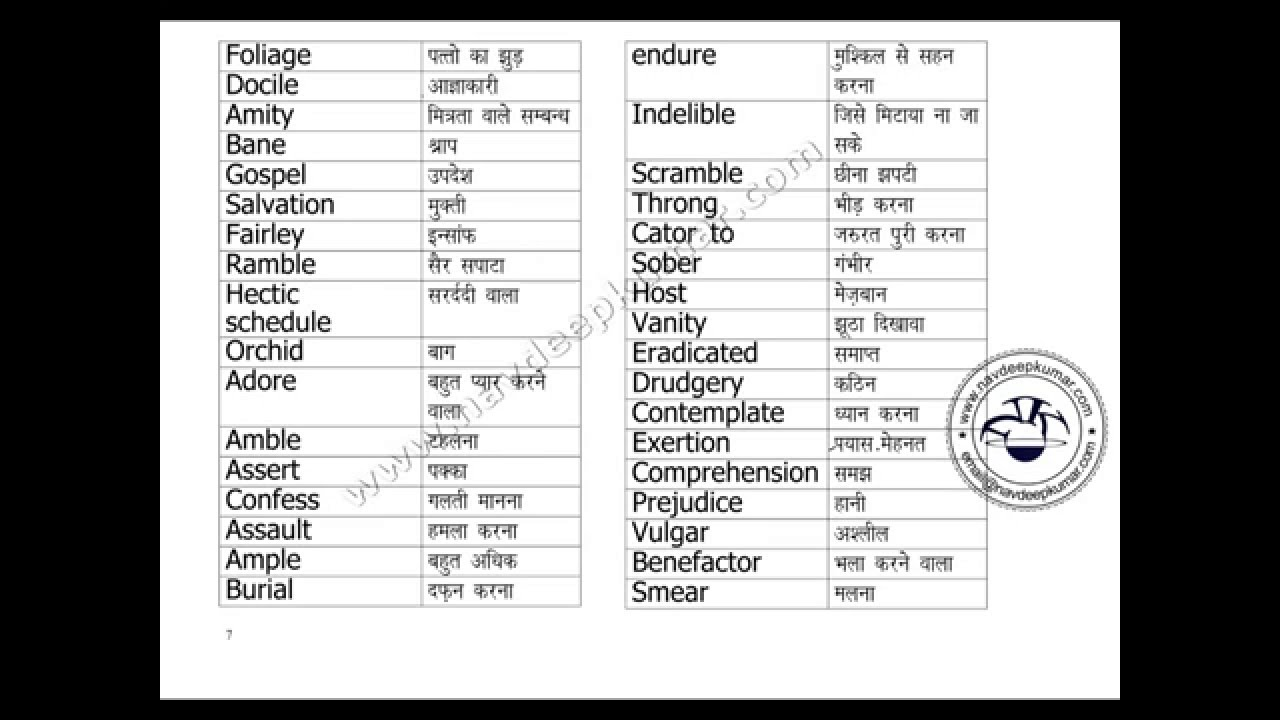 IELTS : English hindi Vocabulary words