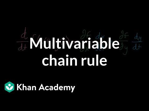 Multivariable chain rule