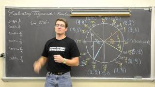 Evaluating Trig Functions w/ Unit Circle Degrees & Radians