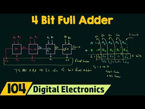 4 Bit Parallel Adder using Full Adders - YouTube