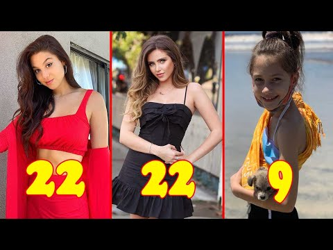 Ariana Greenblatt From Baby To Child 2020 - Teen Star from YouTube · Duration:  4 minutes 49 seconds